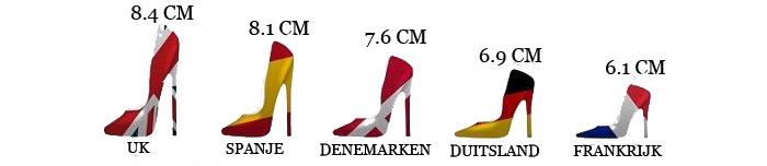Britse vrouwen dragen hoogste hakken vergeleken met andere Europese vrouwen. Lees alles over de schoenen en hakhoogte van vrouwen hier. Ontdek nu!